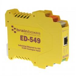 Brainboxes Ethernet Analog IO Remote monitoring