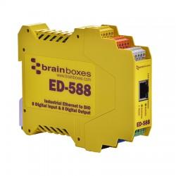 Ethernet Remote IO Module Servers