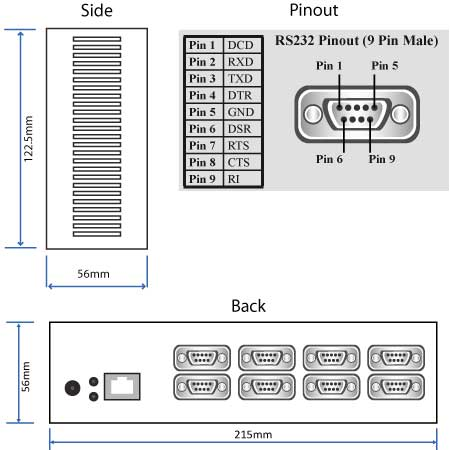 8 port rs232 ethernet to serial adapter es 279 brainboxes Serial Pinout Color es 279 case pcb dimensions 2
