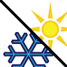 Industrial temperature range specification