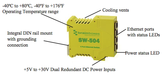 industrial ethernet switch features