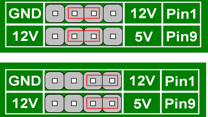 The default jumper positions and Example, Pin 1 12V, Pin 9 5V; NB selection on Pins 1 and 9 are completely independent.