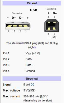 Powering bl 819 bl 830 brainboxes industrial ethernet - Can a usb 3 0 be used in a 2 0 port ...