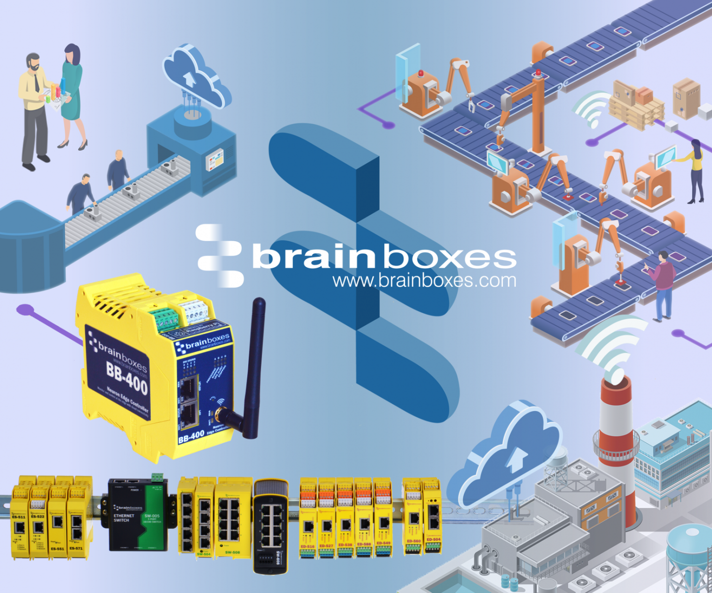 http://www.brainboxes.com/files/pages/support/white-papers-and-presentations/smart-industry-banner-graphic.png
