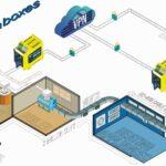 Ranheat Factory diagram