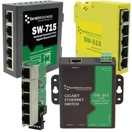 """Featured image for """"<div class=""""main-category"""">Industrial Ethernet Switches</div>"""""""